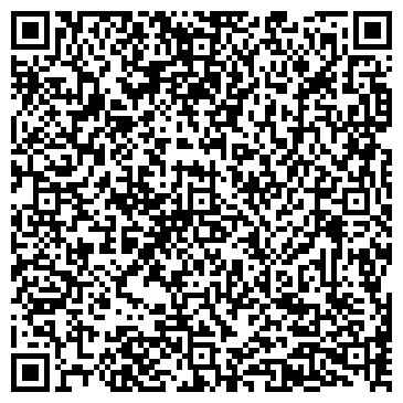 QR-код с контактной информацией организации КЛИНИКО-ДИАГНОСТИЧЕСКИЙ ЦЕНТР ОБЛАСТНОЙ БОЛЬНИЦЫ ГУЗ