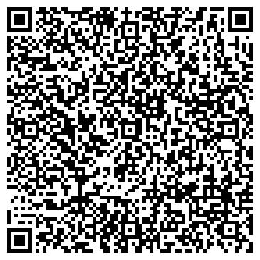 QR-код с контактной информацией организации НИИ НОВЫХ МЕДИЦИНСКИХ ТЕХНОЛОГИЙ ГУП