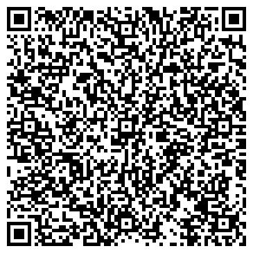 QR-код с контактной информацией организации ТЕПЛОТЕХНИКА МАГАЗИН ГОНЧАРОВ О.С. ИП
