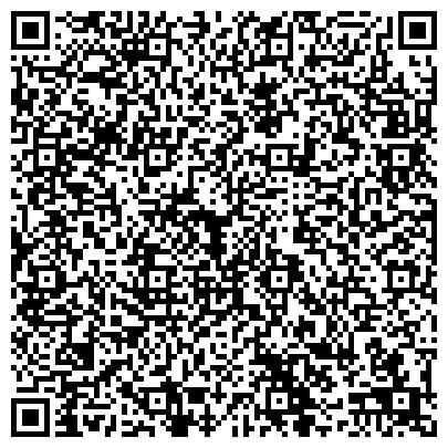 QR-код с контактной информацией организации УЧЕБНО-МЕТОДИЧЕСКИЙ КАБИНЕТ НАЧАЛЬНОГО ПРОФЕССИОНАЛЬНОГО ОБРАЗОВАНИЯ ПО ОБЛАСТИ