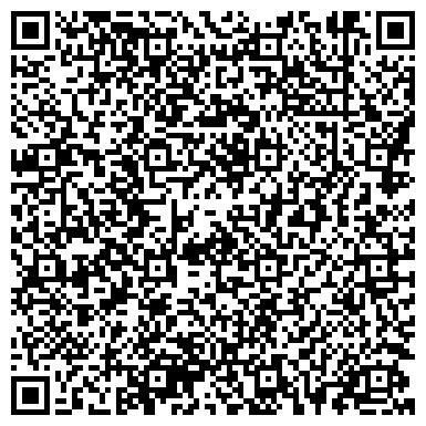QR-код с контактной информацией организации Служба приема граждан по Пролетарскому району