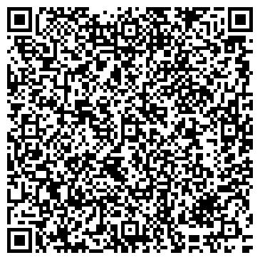 QR-код с контактной информацией организации МИЦУБИСИ МОТОРС АВТОКЛАСС ПЛЮС ООО