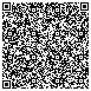 QR-код с контактной информацией организации ЕВРАЗИЯ ОФ ТОКИО-МИЦУБИСИ ЮФДЖЕЙ БАНК КБ