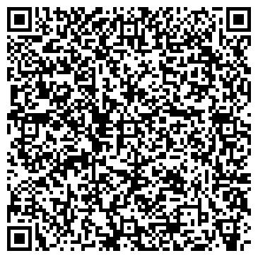 QR-код с контактной информацией организации ЭЛЕКТРОНИКА ПЛЮС МАГАЗИН