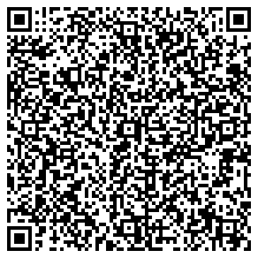 QR-код с контактной информацией организации ПРОКУРАТУРА ВОЕННОГО ГАРНИЗОНА