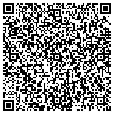 QR-код с контактной информацией организации КИТ ФИНАНС БАНК ИБ