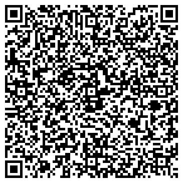QR-код с контактной информацией организации ШАРЬИНСКАЯ МИНЕРАЛЬНАЯ ВОДА