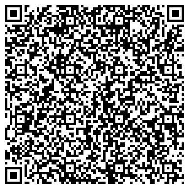 QR-код с контактной информацией организации ИНДУСТРИАЛЬНЫЙ БАНК КАЗАХСТАНА АО ТУРКЕСТАНСКИЙ ФИЛИАЛ