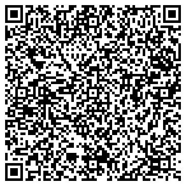 QR-код с контактной информацией организации ШАРЬИНСКОЕ РАЙОННОЕ ОФФИЦИНА