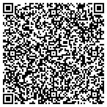 QR-код с контактной информацией организации ПСИХИАТРИЧЕСКАЯ БОЛЬНИЦА ОБЛЗДРАВОТДЕЛА