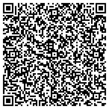 QR-код с контактной информацией организации ПЕРЕЛИВАНИЯ КРОВИ ГОРОДСКАЯ СТАНЦИЯ