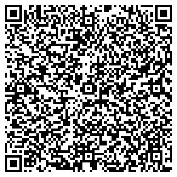 QR-код с контактной информацией организации ЩЕКИНСКАЯ МЕЖПОСЕЛЕНЧЕСКАЯ ЦЕНТРАЛЬНАЯ БИБЛИОТЕКА