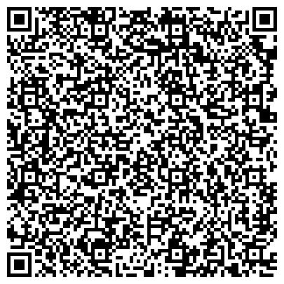 QR-код с контактной информацией организации «Русские Краски»  Объединение Ярославские краски