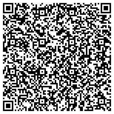 QR-код с контактной информацией организации РЕНЕССАНС-ПЛЮС ОБЛАСТНОЙ ОБЩЕСТВЕННЫЙ БЛАГОТВОРИТЕЛЬНЫЙ ФОНД