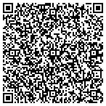 QR-код с контактной информацией организации ЭНЕРГОНАДЗОР ОТРАСЛЕВАЯ ИНСПЕКЦИЯ