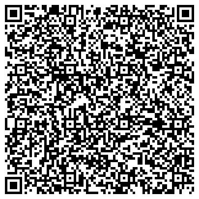 QR-код с контактной информацией организации КОМПЛЕКТАЦИИ И ПРОИЗВОДСТВЕННО-ТЕХНИЧЕСКОГО ОБЕСПЕЧЕНИЯ УПРАВЛЕНИЕ