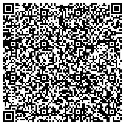 QR-код с контактной информацией организации ЯРОСЛАВЛЬАГРОПРОМТЕХСНАБ ГУП ПО МАТЕРИАЛЬНО-ТЕХНИЧЕСКОМУ ОБЕСПЕЧЕНИЮ