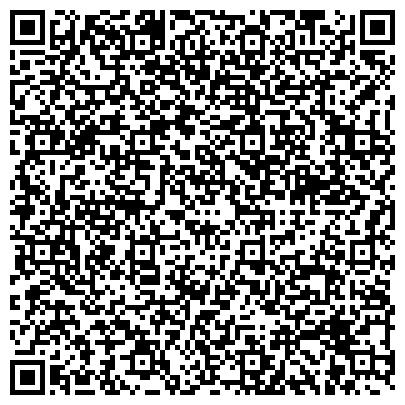 QR-код с контактной информацией организации НИЖЕГОРОДСКАЯ ИНСПЕКЦИЯ РОССИЙСКОГО МОРСКОГО РЕГИСТРА СУДОХОДСТВА