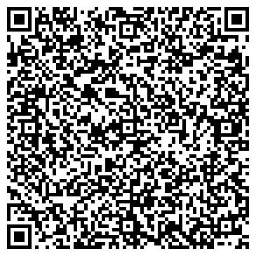 QR-код с контактной информацией организации МОСКОВСКИЙ НЕФТЕХИМИЧЕСКИЙ БАНК