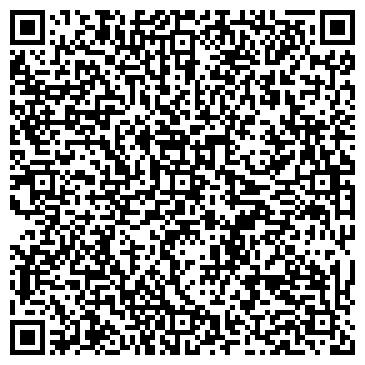 QR-код с контактной информацией организации РОССИЯНКА ХЛЕБО-КОНДИТЕРСКИЙ МАГАЗИН ЧП