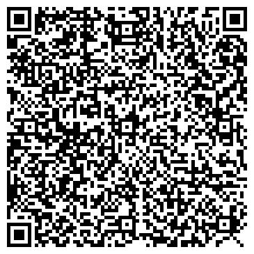 QR-код с контактной информацией организации ЯРИНВЕСТ МЕДИКАЛ
