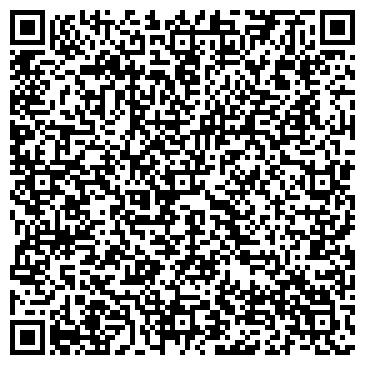 QR-код с контактной информацией организации ИНТЕРМЕТПОСТАВКА-ЯРОСЛАВЛЬ