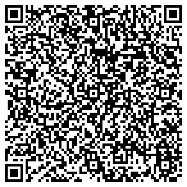 QR-код с контактной информацией организации НАУЧНО-ТЕХНИЧЕСКАЯ БИБЛИОТЕКА