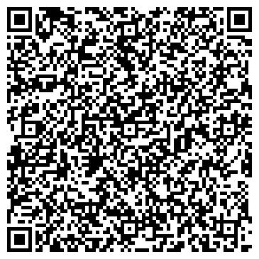 QR-код с контактной информацией организации СЕМЕНА ВАШЕГО УСПЕХА НК РУССКОЕ ПОЛЕ
