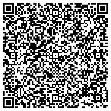 QR-код с контактной информацией организации ЦЕНТРАЛЬНАЯ ИНЖЕНЕРНАЯ БАЗА-81 ГП