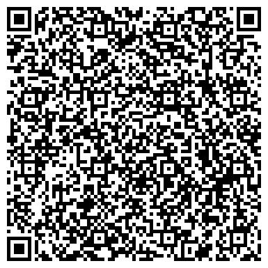 QR-код с контактной информацией организации ГОРОДСКАЯ САНИТАРНО-ЭПИДЕМИОЛОГИЧЕСКАЯ СТАНЦИЯ