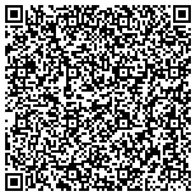 QR-код с контактной информацией организации ОБЛПОТРЕБСОЮЗ АВТОТРАНСПОРТНОЕ ПРЕДПРИЯТИЕ ГО