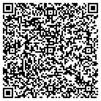 QR-код с контактной информацией организации ГУП ЯРОСЛАВСКОЕ АТП