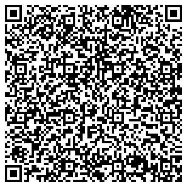 QR-код с контактной информацией организации Агентство по туризму Ярославской области