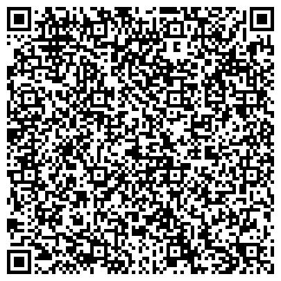 QR-код с контактной информацией организации РЕЗОНАНС АГЕНТСТВО СОЦИОЛОГИЧЕСКОЙ И МАРКЕТИНГОВОЙ ИНФОРМАЦИИ ЯРОО