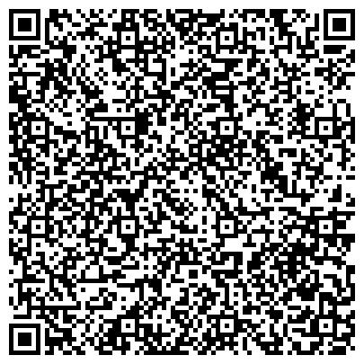 QR-код с контактной информацией организации СТОМАТОЛОГИЧЕСКАЯ ЛАБОРАТОРИЯ ЧП КЕРШИНСКАЯ И. В. (ДОКТОР ДЕНТ)