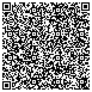 QR-код с контактной информацией организации КОТОРОСЛЬ РЕСТОРАН ГОСТИНИЧНОЕ ОБЪЕДИНЕНИЕ ЯРОСЛАВЛЬ