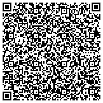 QR-код с контактной информацией организации УГЛИЧ