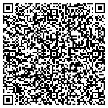 QR-код с контактной информацией организации АПТЕКА ДОКТОРА КУЧЕНЕВА