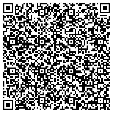 QR-код с контактной информацией организации ЯРПРОМЖИЛСТРОЙ ТРЕСТ ИНВЕСТИЦИОННО-СТРОИТЕЛЬНЫЙ ХОЛДИНГ