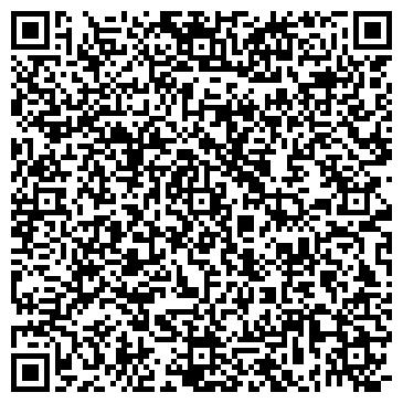 QR-код с контактной информацией организации ПЕДАГОГИЧЕСКИЙ КОЛЛЕДЖ ГОУ ЯО СПО