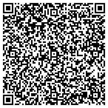 QR-код с контактной информацией организации РУССКО-ГЕРМАНСКИЙ ТОРГОВЫЙ БАНК АКБ