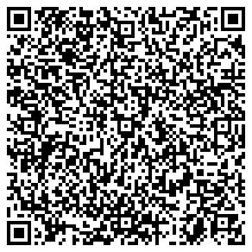 QR-код с контактной информацией организации СМОЛЕНСКРЕГИОНТЕПЛОЭНЕРГО ООО ФИЛИАЛ