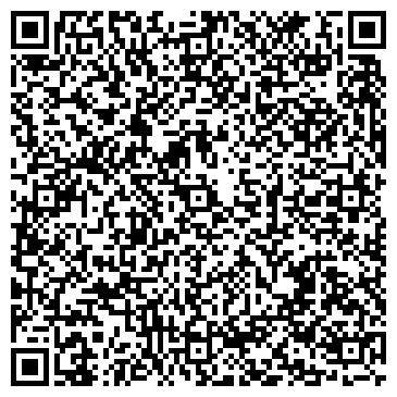QR-код с контактной информацией организации ИСТОРИКО-РЕВОЛЮЦИОННЫЙ МУЗЕЙ