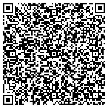 QR-код с контактной информацией организации СЕТЕВАЯ СЕРВИСНАЯ КОМПАНИЯ