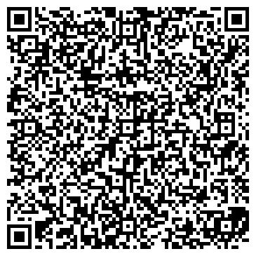 QR-код с контактной информацией организации Гимназия № 36
