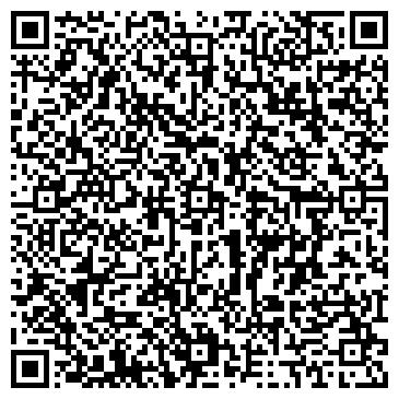 QR-код с контактной информацией организации «Гимназия № 14»