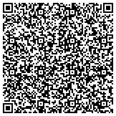 QR-код с контактной информацией организации ГОРОДСКОЙ ЦЕНТР ЗДОРОВЬЯ МАТЕРИ И РЕБЕНКА ОТДЕЛЕНИЕ МИКРОБНОЙ ЭКОЛОГИИ ММУЗ МГРД