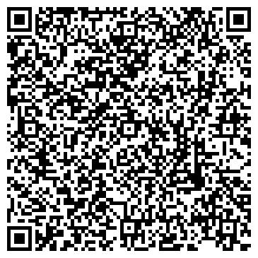 QR-код с контактной информацией организации ЕЛИЗАВЕТА МЕДИКО-ПСИХОЛОГИЧЕСКИЙ ЦЕНТР