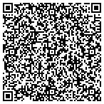 QR-код с контактной информацией организации ПЕРИНАТАЛЬНЫЙ ЦЕНТР ММУЗ