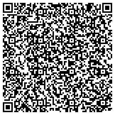 QR-код с контактной информацией организации ПРЕДПРИЯТИЕ ПРОИЗВОДСТВЕННО-ТЕХНИЧЕСКОЙ КОМПЛЕКТАЦИИ ОАО РОСТОВЭНЕРГО